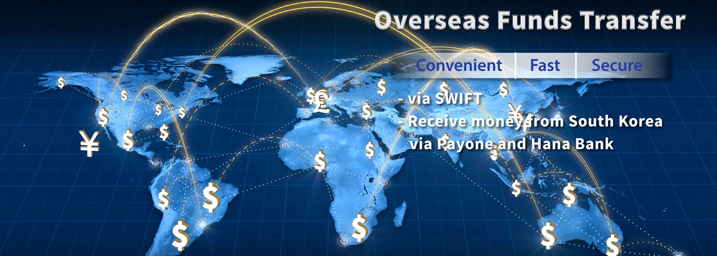 International Funds Transfers via SWIFT